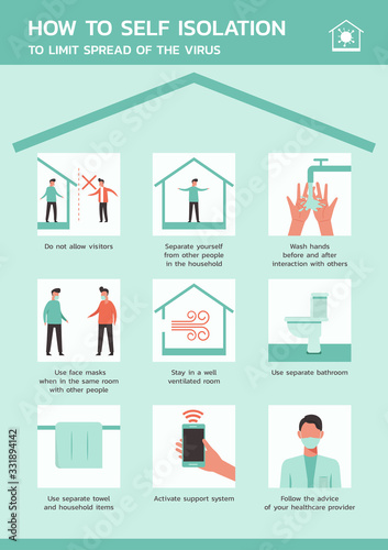 how to self isolation to limit spread of the virus infographic, healthcare and m Canvas Print