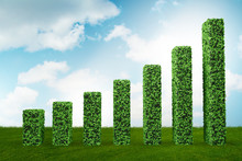 Green Ecological Growth Concep...