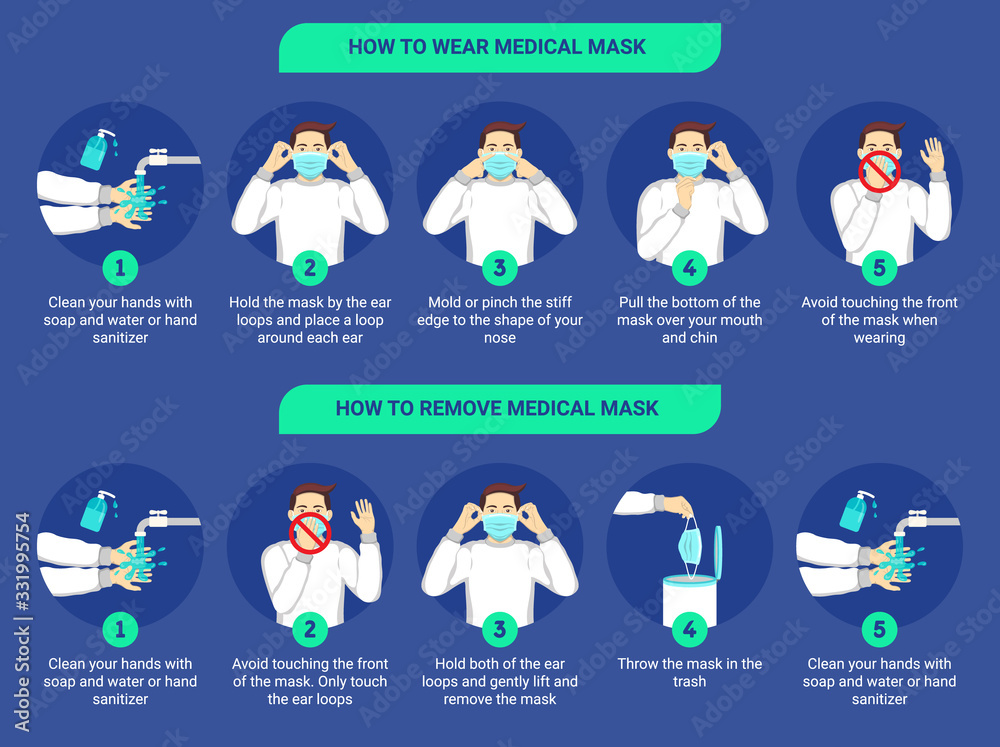 Fototapeta How to wear medical mask and How to remove medical mask properly. Step by step infographic illustration of how to wear and remove a surgical mask. Flat design illustration.