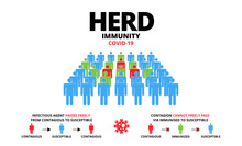 Group Of People With Herd Immu...