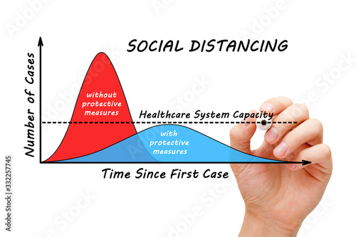 Fototapeta Social Distancing Coronavirus Covid-19 Pandemic Graph Concept obraz