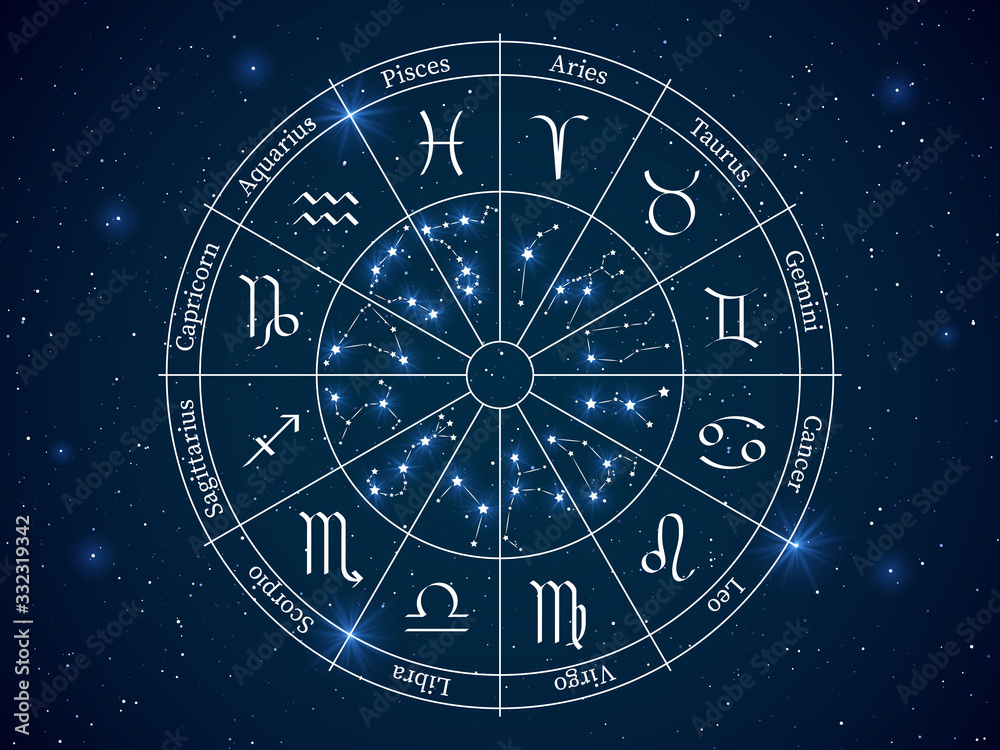 Fototapeta Astrology horoscope circle. Wheel with zodiac signs, constellations horoscope with titles, geometric representation space stars vector concept