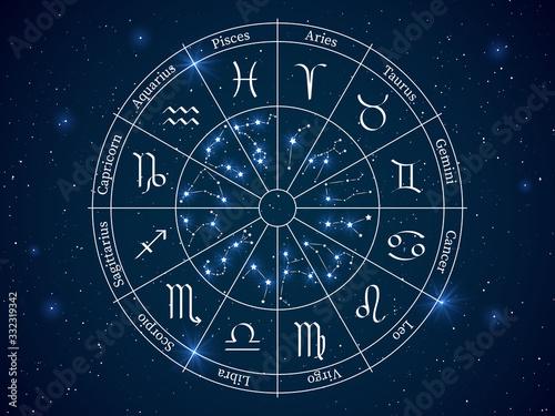 Astrology horoscope circle Wallpaper Mural