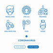 Coronavirus thin line icons set. Symptoms and prevention: covid-19, surgical mask, inflammation in lungs, immune protection, fever, fatigue. Vector illustration.