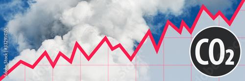 Diagramm CO2-Zunahme Wallpaper Mural