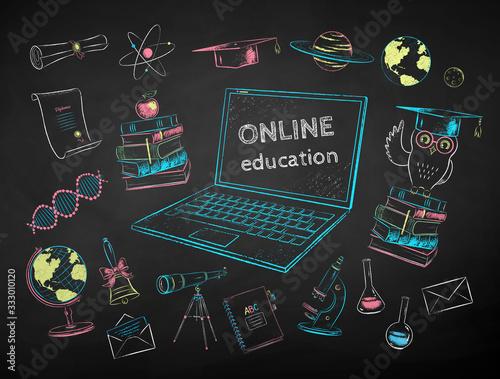 Leinwand Poster Illustration set of online education items