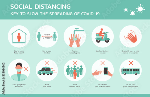 Social Distancing For Covid 19 Infographic Healthcare And Medical
