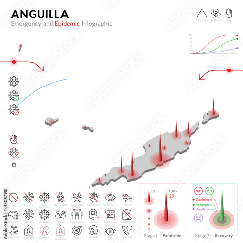 Map of Anguilla Epidemic and Quarantine Emergency Infographic Template Wallpaper Mural