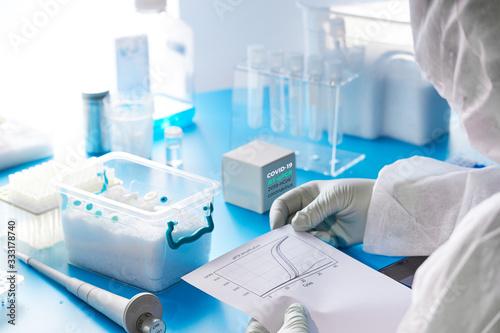 Photo SARS-COV-2 pcr diagnostics kit