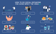 Infographic Illustration About How To Do Social Distancing For Avoid Infect The Virus, Hygienic, Hygiene. Flat Design