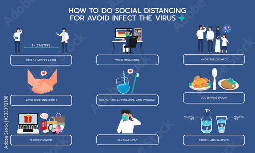 Fotografía Infographic illustration about How to do social distancing for avoid infect the virus, Hygienic, Hygiene