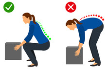 Ergonomics - Correct Posture T...