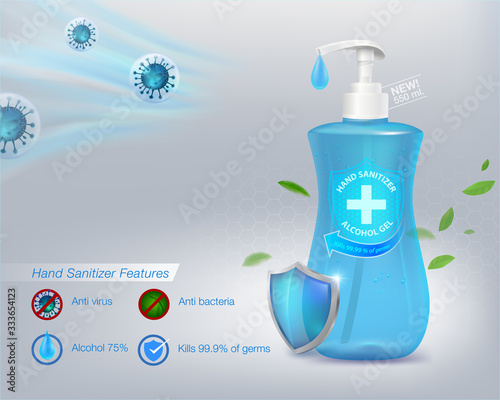 Hand sanitizer gel 75% alcohol component, kills up to 99 Canvas Print