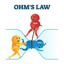 Ohms Law Vector Illustration. ...