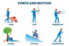 Force And Motion Vector Illust...
