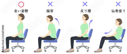 正しい姿勢で椅子に座る女性 比較イラスト 02 Fototapete