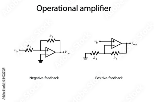 operational amplifier ,often op-amp or opamp, Applications without using any fee Fototapet