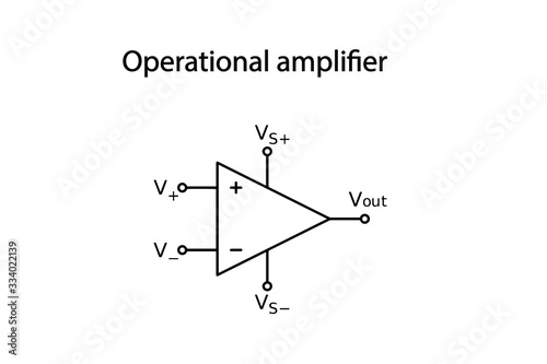 An operational amplifier ,often op-amp or opamp, is a DC-coupled high-gain electronic voltage amplifier with a differential input and, usually, a single-ended output Fotobehang