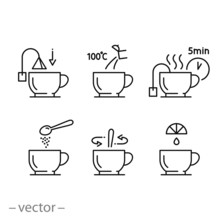 Tea Preparation Instruction Ic...