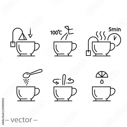 Cuadros en Lienzo tea preparation instruction icon set, process cooking hot drink, making cup with