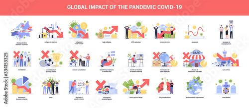 Corona virus or 2019-nCoV pandemic global impact. Closed border