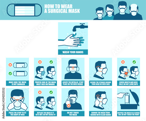 Fototapeta Vector banner of a step by step instruction of how correctly to wear a surgical