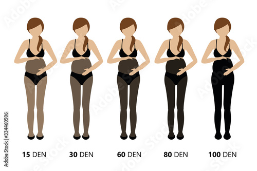 Fotografie, Obraz overview of the opacity of tights for pregnant women vector illustration EPS10