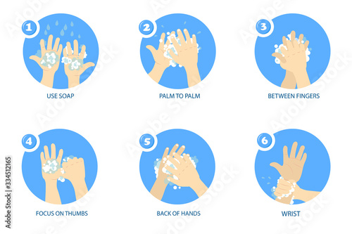 Concept Of Coronavirus, 6 Important Steps How To Wash Hands To Prevent Virus Infections Wallpaper Mural
