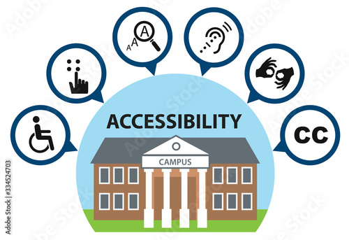 Campus Accessibility Icons Wallpaper Mural