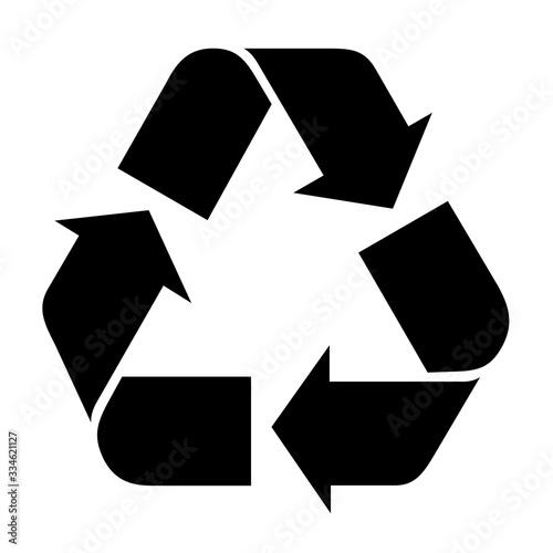 Obraz na plátně リサイクルマーク