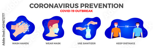 Corona virus prevention covid-19 outbreak wash hands wear mask social distance Fototapet