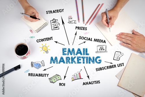 EMAIL MARKETING Fototapet
