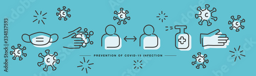 Obraz na plátně Covid 19 Coronavirus prevention icons handwritten line design virus draw sea gre