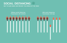 Social Distancing With Matchst...