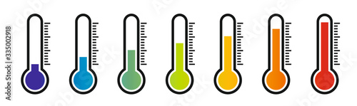 Photo Thermometer02042020a