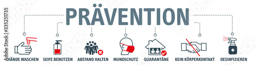 Leinwand Poster Prävention - Hygiene und Virusprävention - icons, Symbole und deutsche Schlüssel
