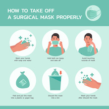 How To Take Off A Surgical Mas...