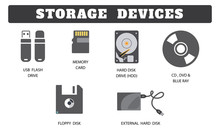 Storage Device Collection On W...