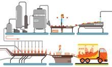 Juice Production Process, Wash...