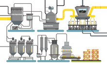 Sunflower Oil Production Process, Filtration, Pressing, Refining, Deodorization, Packaging Automated Line Vector Illustration