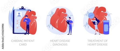 Ischemic heart disease Fototapet