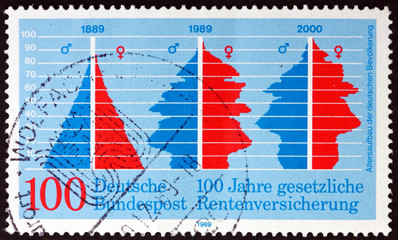 Postage stamp Germany 1989 population pyramid