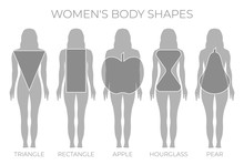 Woman Body Shapes Triangle, Rectangle, Apple, Pear And Hourglass