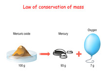 Law Of Conservation Of Mass. P...