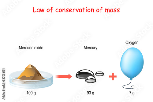 Fotomural law of conservation of mass