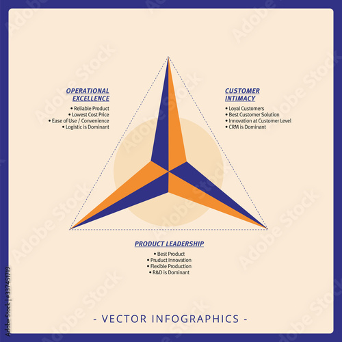 Photo Multicolored diagram representing 3d value discipline model on beige background