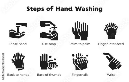 Obraz Hand washing steps infographic, Hand washing icon with name - fototapety do salonu