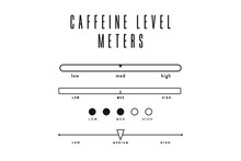Coffee & Tea Caffeine Level Meters Set – Low Caffeine, Medium Caffeine, High Caffeine, High Octane, Decaf