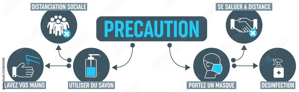 Fototapeta precautions et gestes barrières coronavirus - schema explication bleu - illustration vectorielle