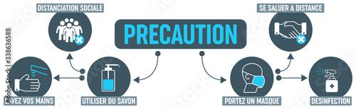 Obraz precautions et gestes barrières coronavirus - schema explication bleu - illustration vectorielle - fototapety do salonu